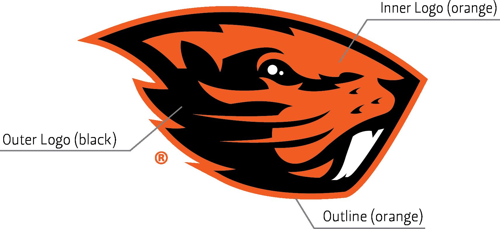 Beaver Logo University Relations And Marketing Oregon State University