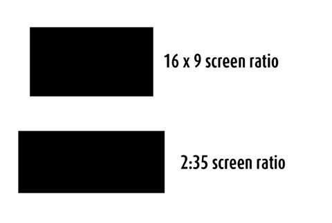 Screen Ratios Demonstrated